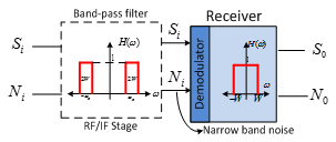 Machine generated alternative text: Band-pass fdter r—1 Receiver so